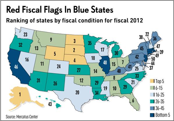 fiscalMAP
