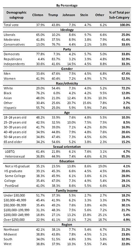 aug-18-poll-a