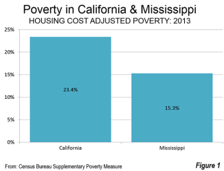 cox-capoverty-1 (1)